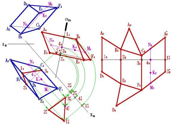 Развертка наклонной треугольной призмы, в основании которой лежит треугольник?