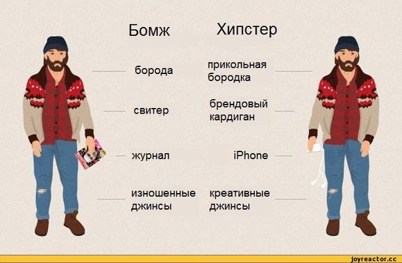 Покажите как выглядят неформалы: альтер, кибер и что там ещё сейчас модно у подростков?