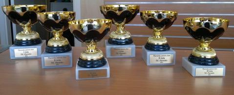 Поздравляем всех участников и победителей!