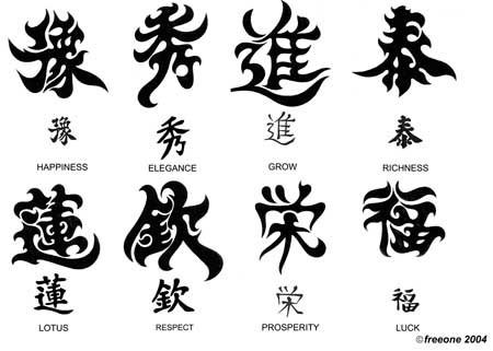 Китайский иероглиф секс фото