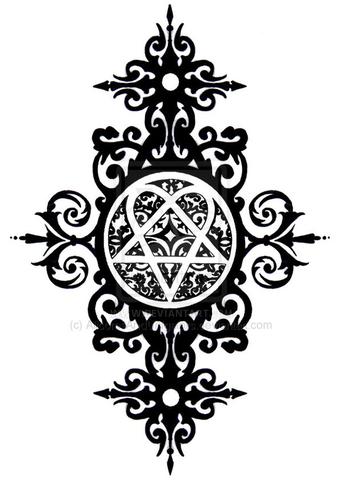 Tava mīļākā zīme, brends nu vai simbols?