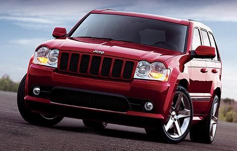 Какую машину до 500 латов вы бы купили себе?