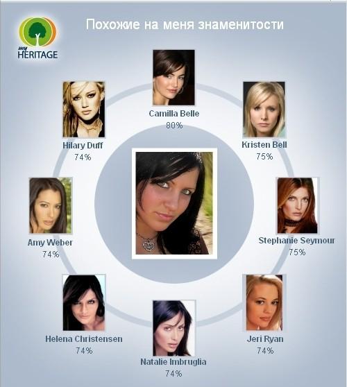 как вы считаете на кого из известных людей вы похожи?