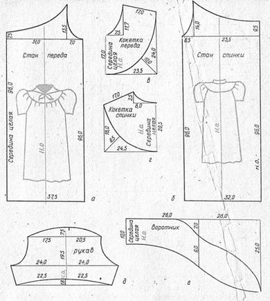 Выкройка платья на кокетке женское